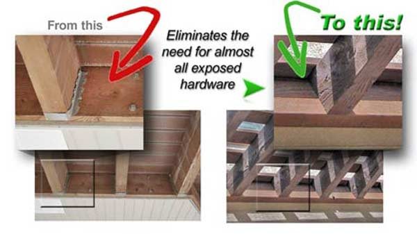 compare dovetail difference conventional joints