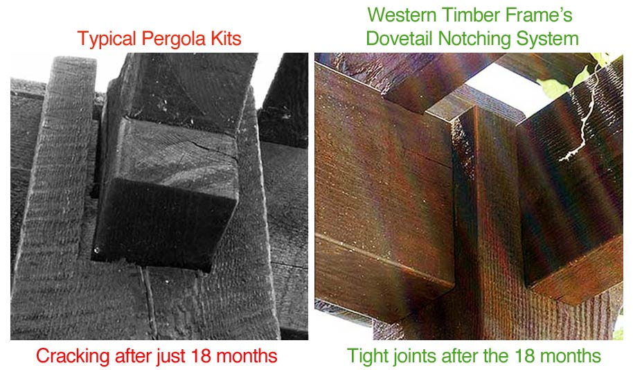 dovetail difference tight joints 18 months