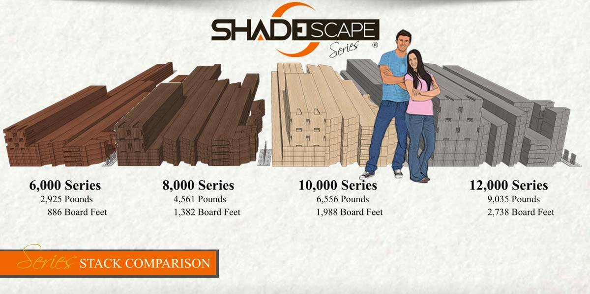ShadeScape® Series Pergolas and Pavilions