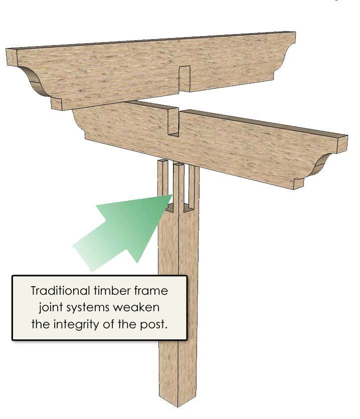The Dovetail Difference Western Timber Frame
