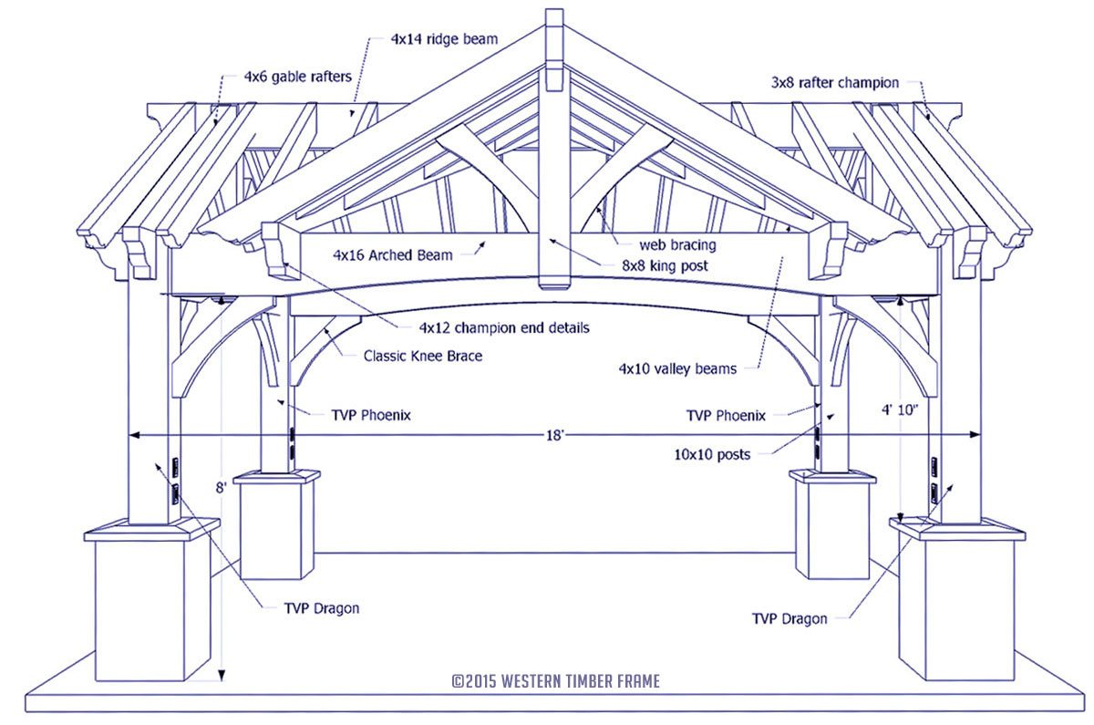 Gorgeous triple gabled diy pavilion western timber frame for Frame plan