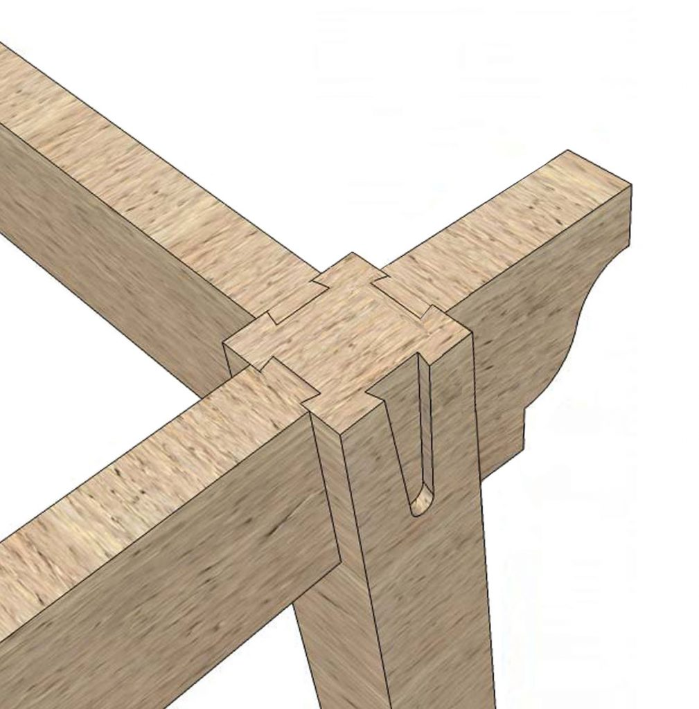 diagram of dovetail difference