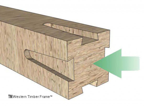 the dovetail difference
