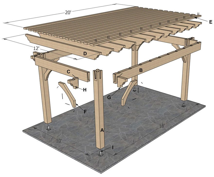 planning for a 12 39 x 20 39 timber frame over sized diy pergola western timber frame. Black Bedroom Furniture Sets. Home Design Ideas