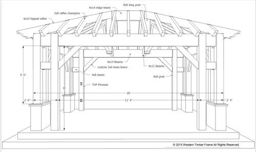 Plan for an easy 16 39 x 20 39 diy solid wood pergola or for Do it yourself architectural drawings