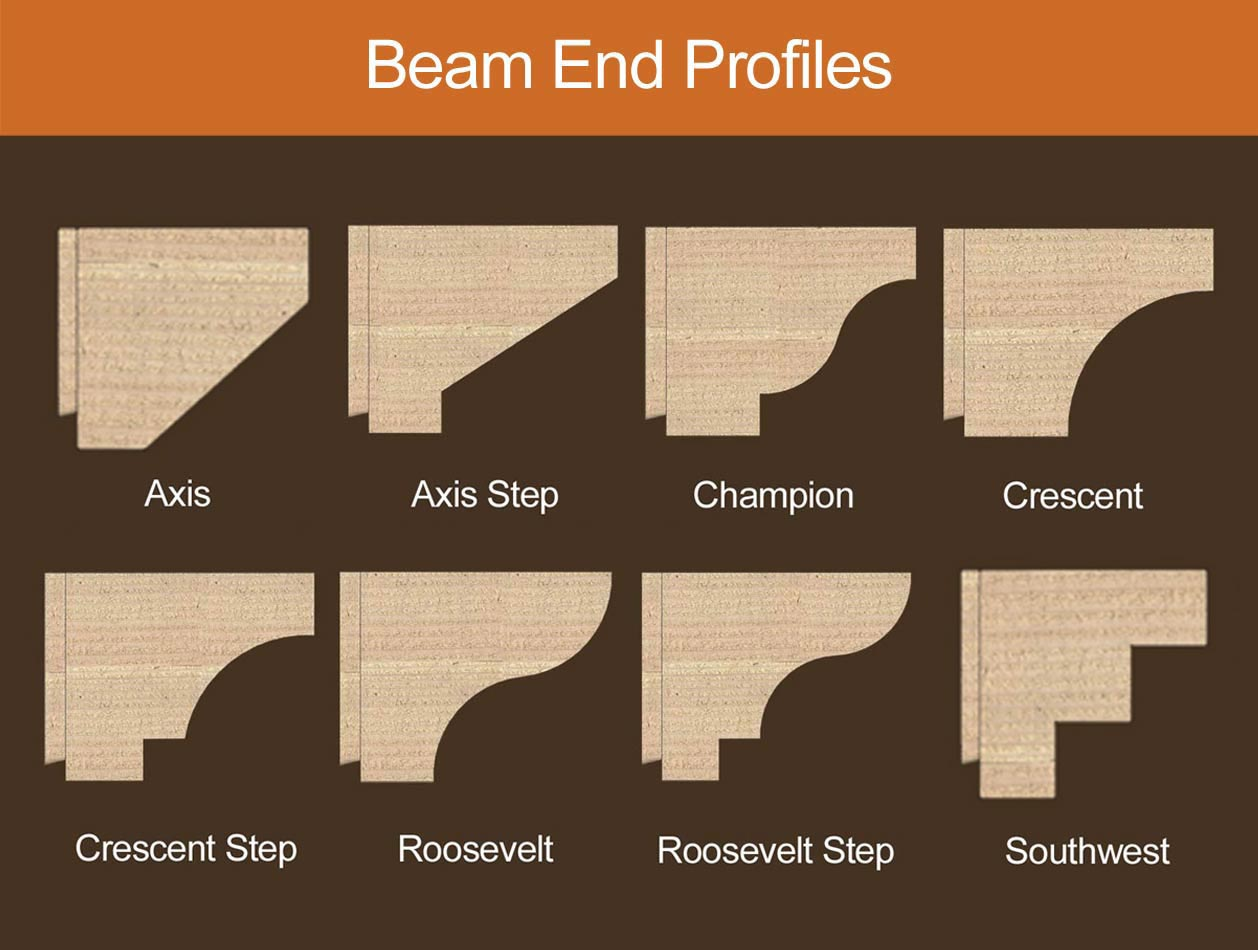 Beam end profiles