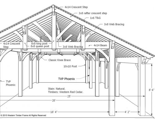 Timeless Red Cedar DIY Pavilion w/Outdoor Kitchen