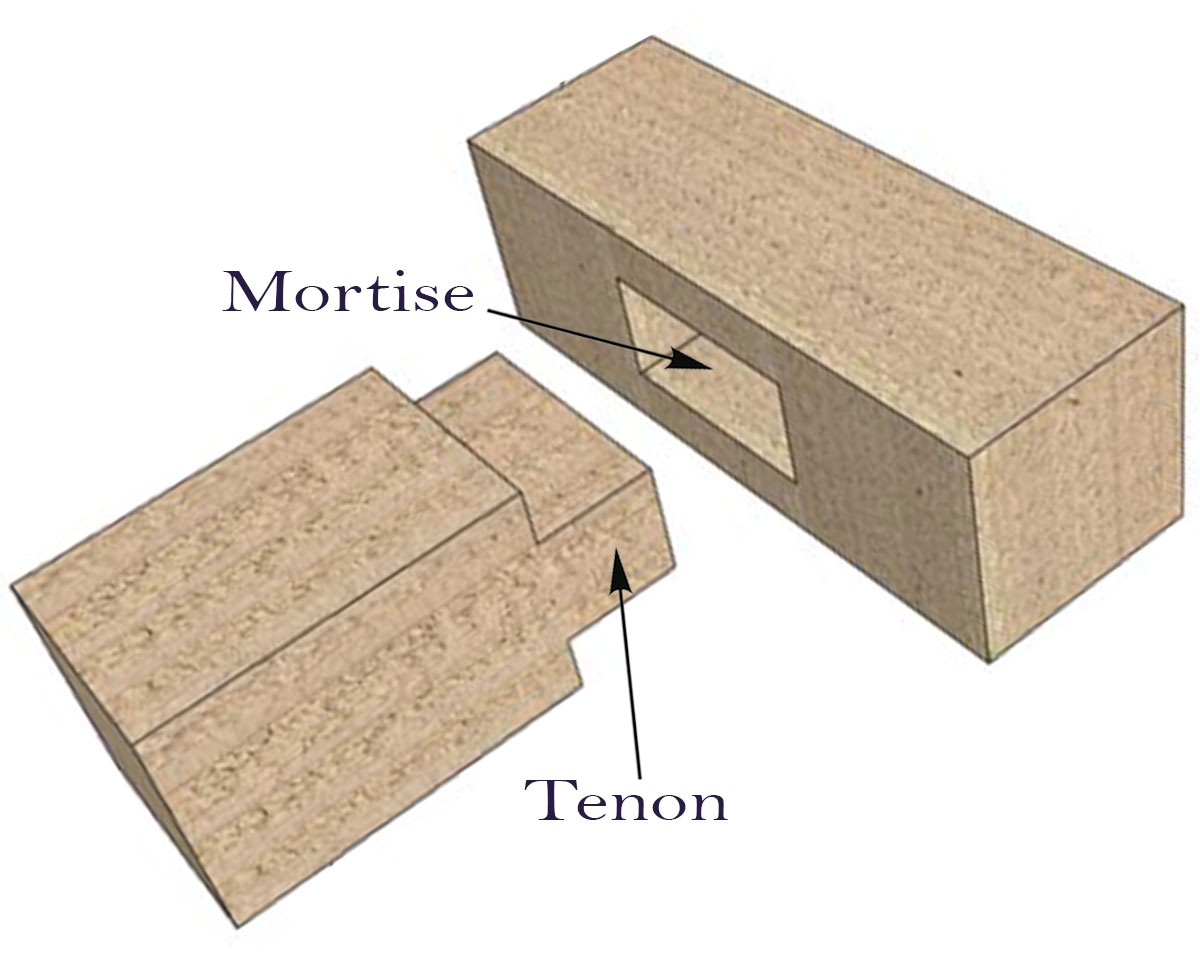 mortise tenon joint connection plan